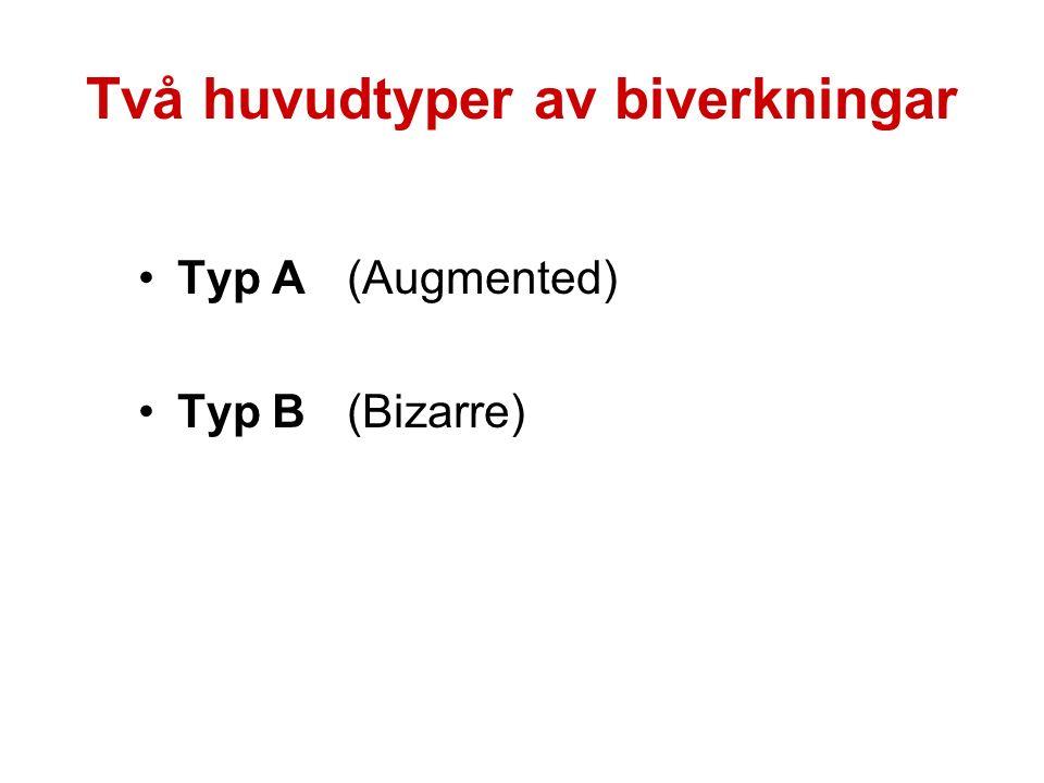 Två huvudtyper av biverkningar Typ A (Augmented) Typ B (Bizarre)
