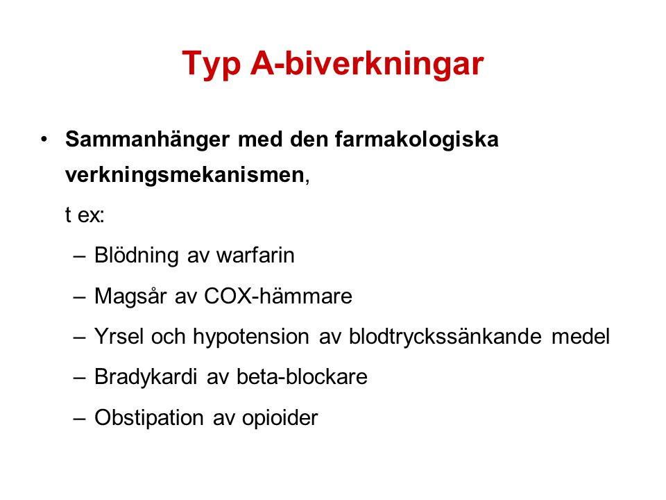 Typ A-biverkningar Sammanhänger med den farmakologiska verkningsmekanismen, t ex: –Blödning av warfarin –Magsår av COX-hämmare –Yrsel och hypotension