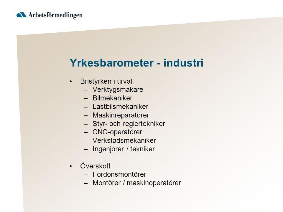 Yrkesbarometer - industri Bristyrken i urval: –Verktygsmakare –Bilmekaniker –Lastbilsmekaniker –Maskinreparatörer –Styr- och reglertekniker –CNC-opera