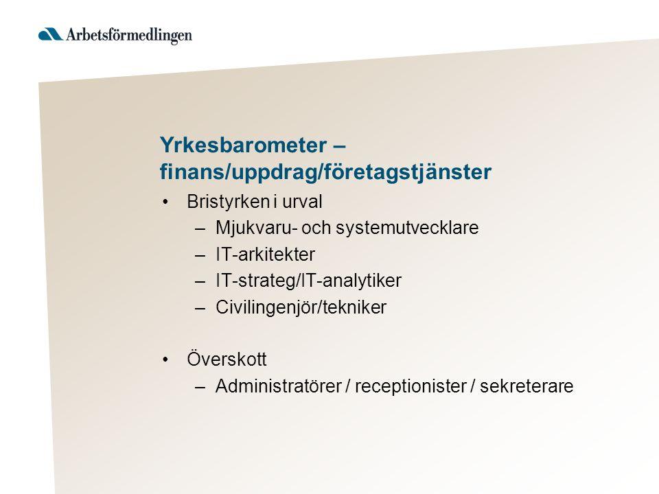 Yrkesbarometer – finans/uppdrag/företagstjänster Bristyrken i urval –Mjukvaru- och systemutvecklare –IT-arkitekter –IT-strateg/IT-analytiker –Civilingenjör/tekniker Överskott –Administratörer / receptionister / sekreterare
