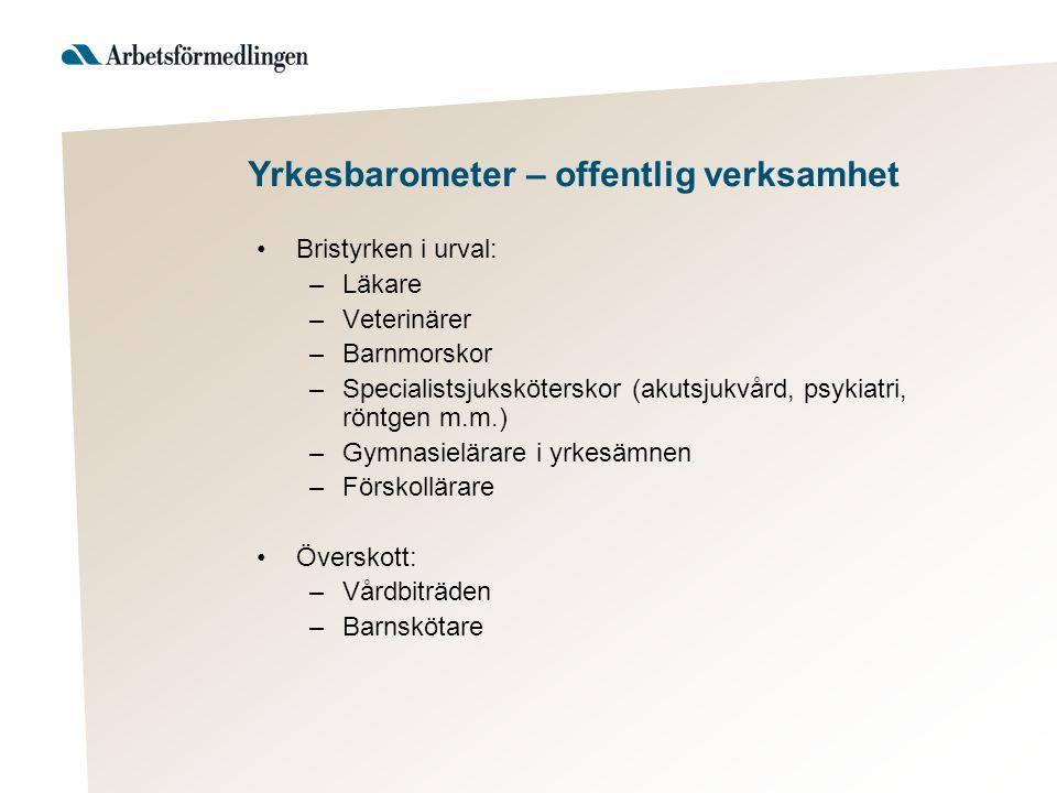 Yrkesbarometer – offentlig verksamhet Bristyrken i urval: –Läkare –Veterinärer –Barnmorskor –Specialistsjuksköterskor (akutsjukvård, psykiatri, röntge