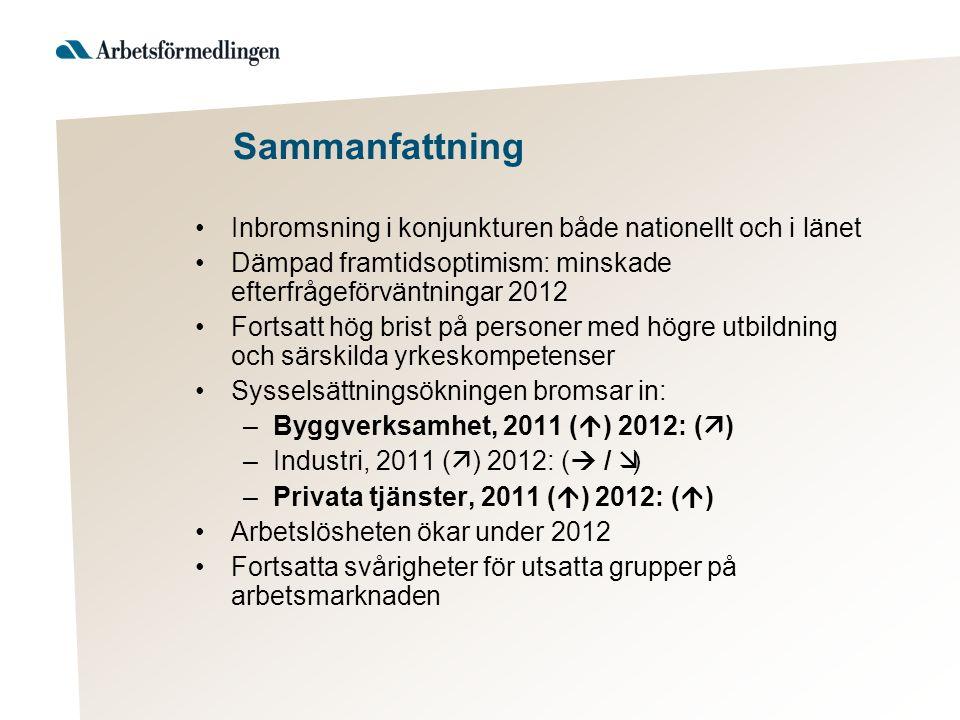 Sammanfattning Inbromsning i konjunkturen både nationellt och i länet Dämpad framtidsoptimism: minskade efterfrågeförväntningar 2012 Fortsatt hög bris