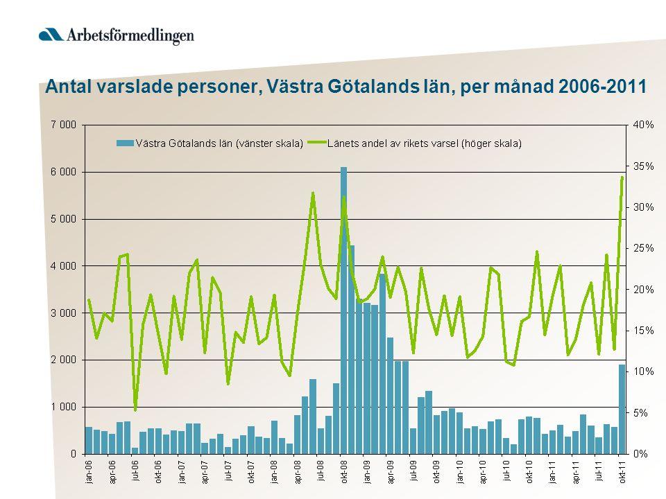 Antal varslade personer, Västra Götalands län, per månad 2006-2011