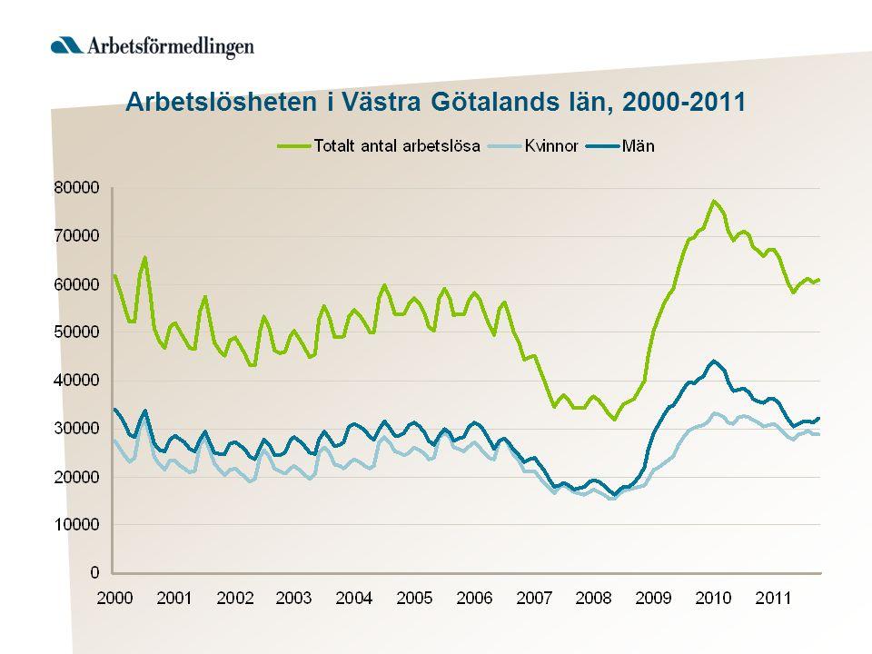 Arbetslösheten i Västra Götalands län, 2000-2011