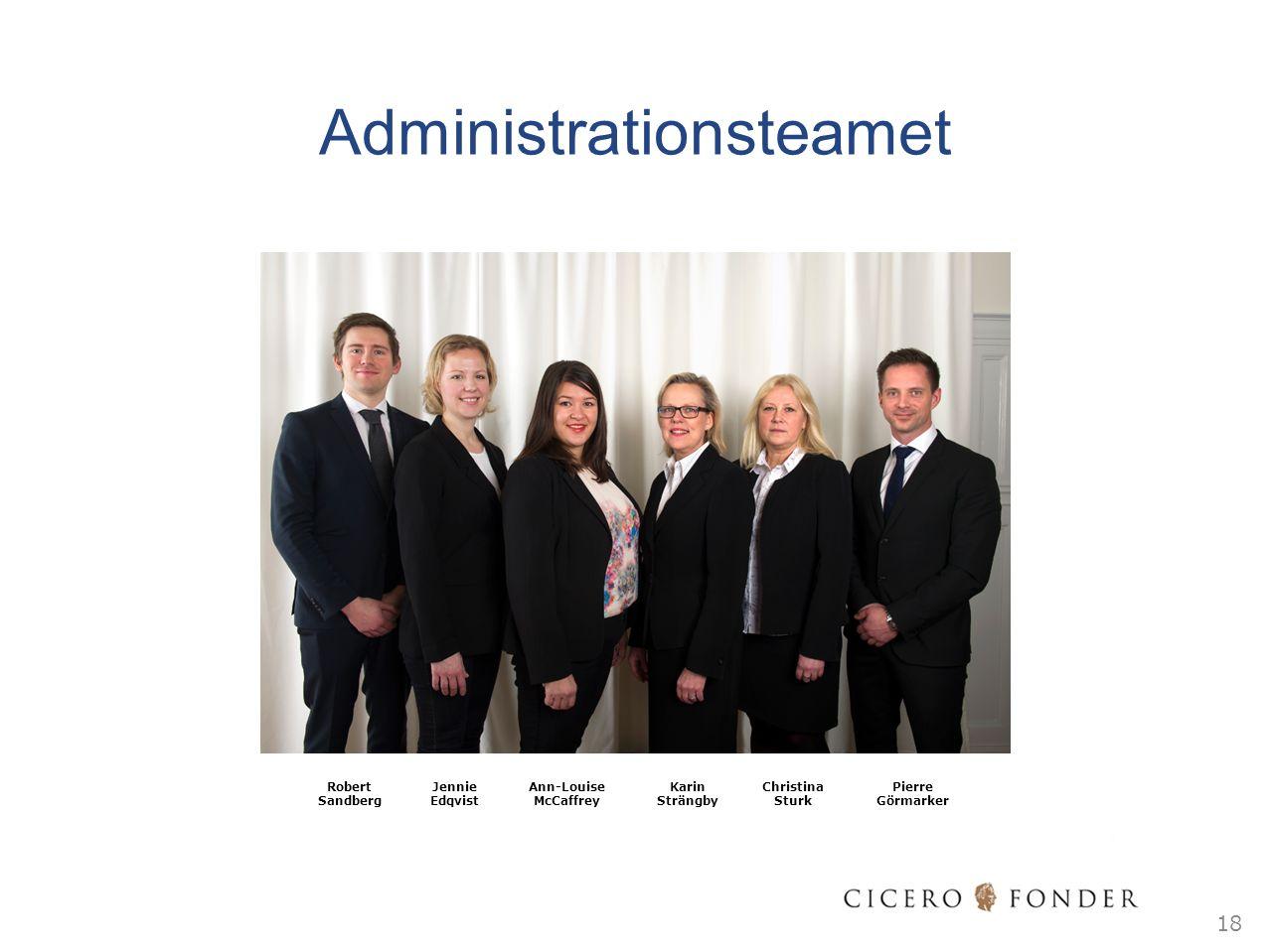 Robert Sandberg Jennie Edqvist Ann-Louise McCaffrey Karin Strängby Christina Sturk Pierre Görmarker 18 Administrationsteamet