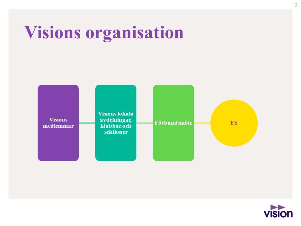 3 Visions medlemmar Visions lokala avdelningar, klubbar och sektioner Förbundsmöte FS Visions organisation