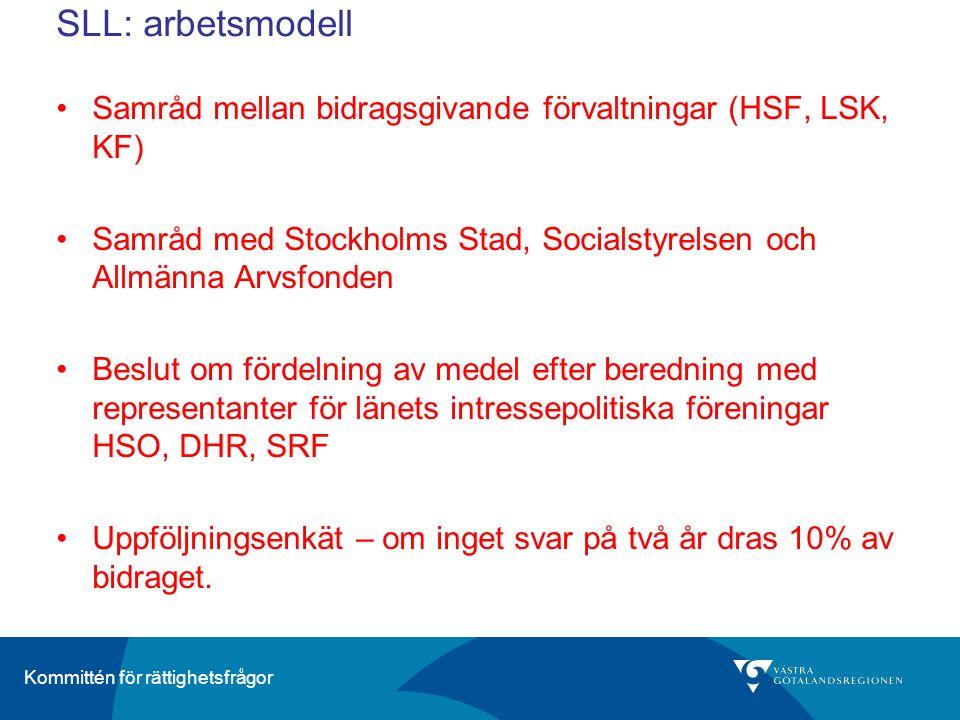Kommittén för rättighetsfrågor SLL: arbetsmodell Samråd mellan bidragsgivande förvaltningar (HSF, LSK, KF) Samråd med Stockholms Stad, Socialstyrelsen och Allmänna Arvsfonden Beslut om fördelning av medel efter beredning med representanter för länets intressepolitiska föreningar HSO, DHR, SRF Uppföljningsenkät – om inget svar på två år dras 10% av bidraget.