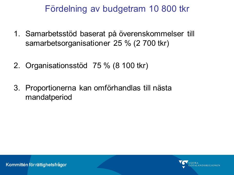 Kommittén för rättighetsfrågor Fördelning av budgetram 10 800 tkr 1.Samarbetsstöd baserat på överenskommelser till samarbetsorganisationer 25 % (2 700 tkr) 2.Organisationsstöd 75 % (8 100 tkr) 3.Proportionerna kan omförhandlas till nästa mandatperiod