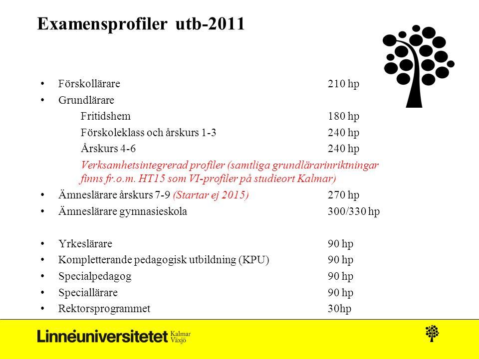 Examensprofiler utb-2011 Förskollärare210 hp Grundlärare Fritidshem 180 hp Förskoleklass och årskurs 1-3 240 hp Årskurs 4-6240 hp Verksamhetsintegrera