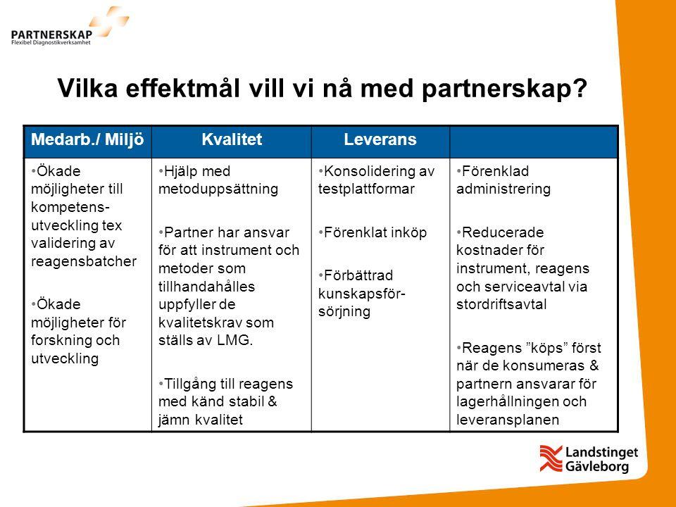 Vilka effektmål vill vi nå med partnerskap? Medarb./ MiljöKvalitetLeverans Ökade möjligheter till kompetens- utveckling tex validering av reagensbatch