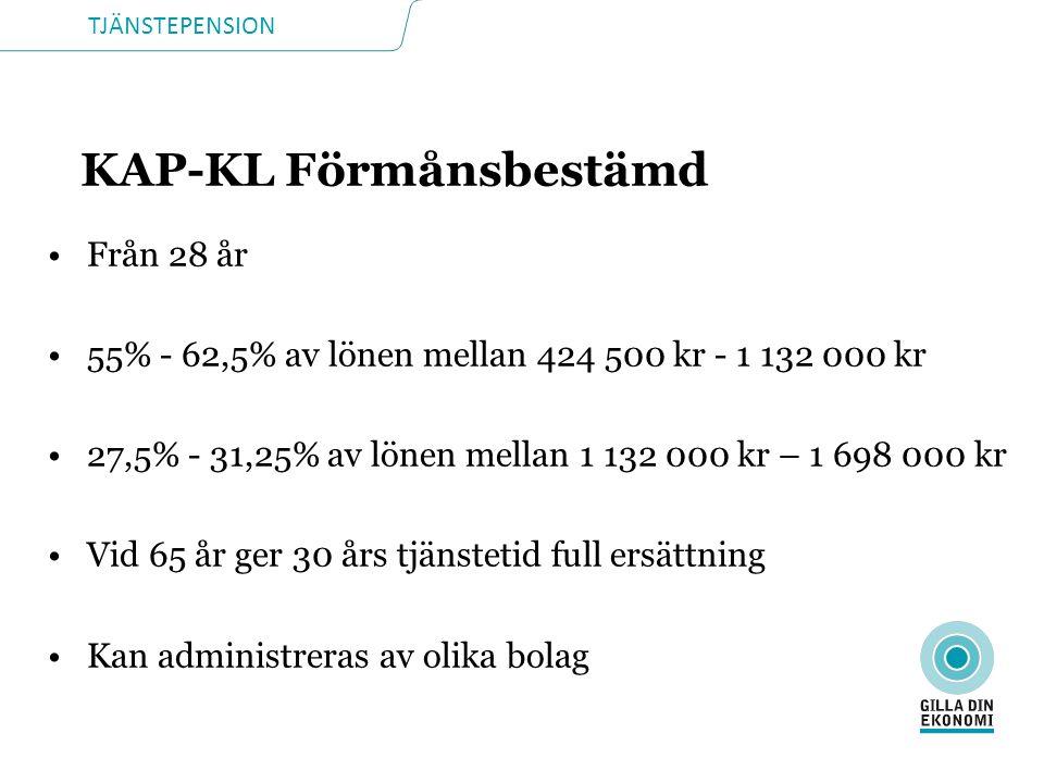 TJÄNSTEPENSION KAP-KL Förmånsbestämd Från 28 år 55% - 62,5% av lönen mellan 424 500 kr - 1 132 000 kr 27,5% - 31,25% av lönen mellan 1 132 000 kr – 1