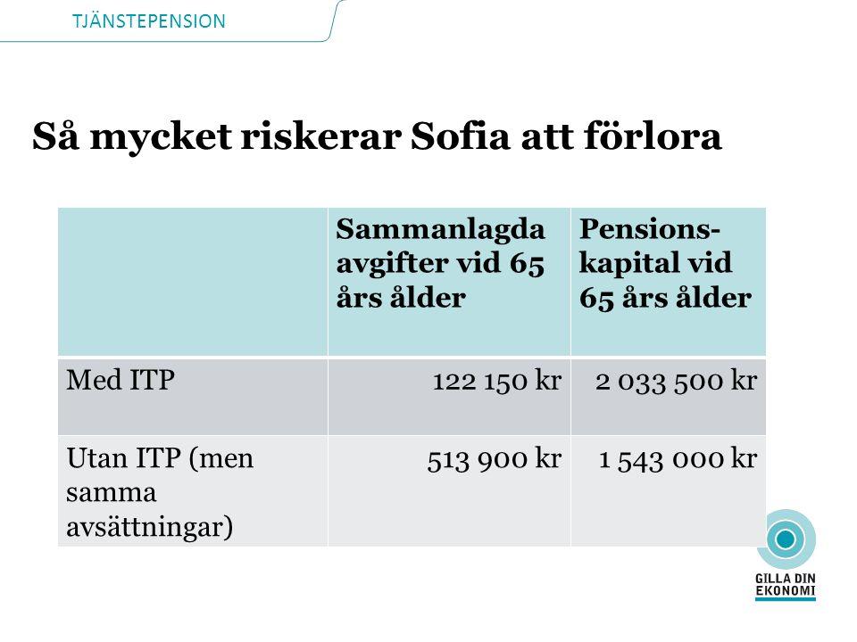 TJÄNSTEPENSION Så mycket riskerar Sofia att förlora Sammanlagda avgifter vid 65 års ålder Pensions- kapital vid 65 års ålder Med ITP122 150 kr2 033 50