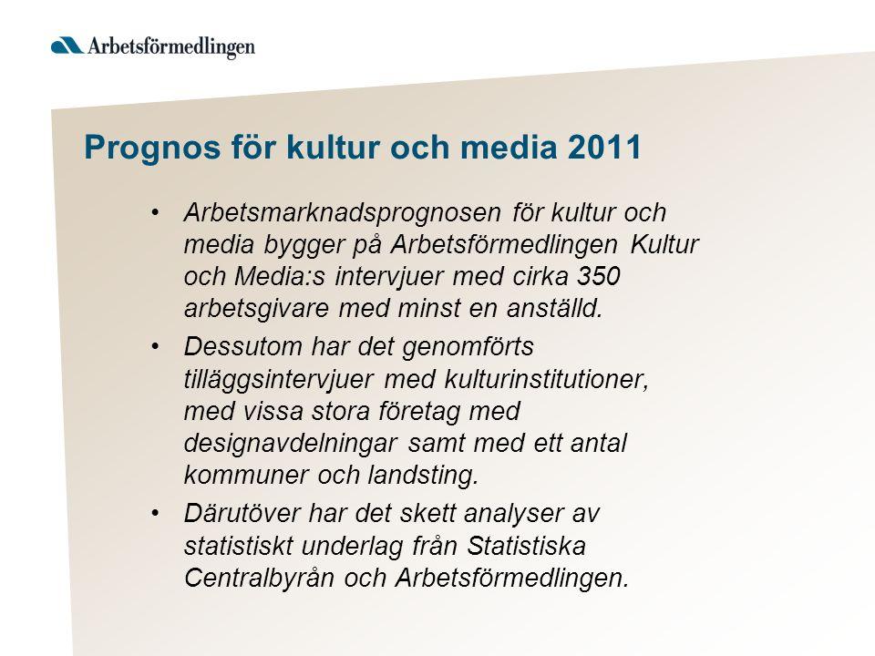 Prognos för kultur och media 2011 Arbetsmarknadsprognosen för kultur och media bygger på Arbetsförmedlingen Kultur och Media:s intervjuer med cirka 350 arbetsgivare med minst en anställd.