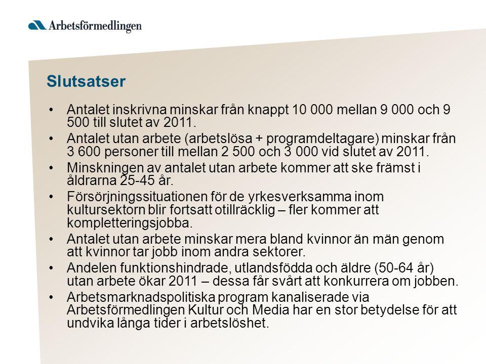 Slutsatser Antalet inskrivna minskar från knappt 10 000 mellan 9 000 och 9 500 till slutet av 2011.