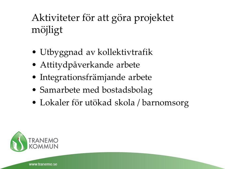 www.tranemo.se Aktiviteter för att göra projektet möjligt Utbyggnad av kollektivtrafik Attitydpåverkande arbete Integrationsfrämjande arbete Samarbete med bostadsbolag Lokaler för utökad skola / barnomsorg