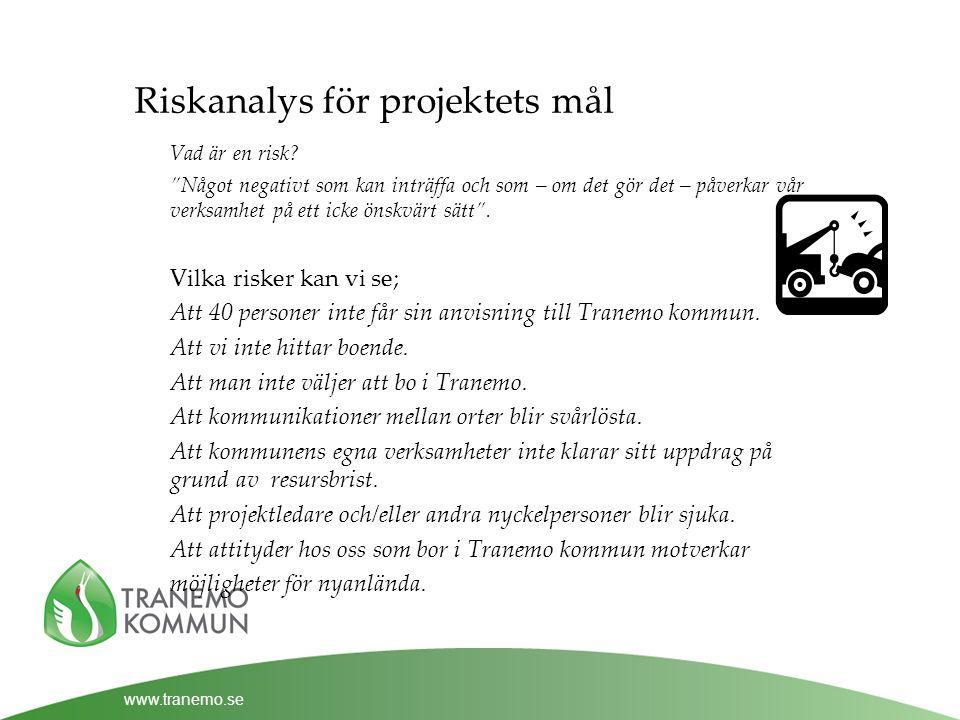 www.tranemo.se Riskanalys för projektets mål Vad är en risk.