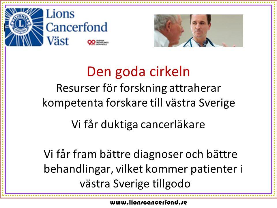www.lionscancerfond.se m Den goda cirkeln Resurser för forskning attraherar kompetenta forskare till västra Sverige Vi får duktiga cancerläkare Vi får
