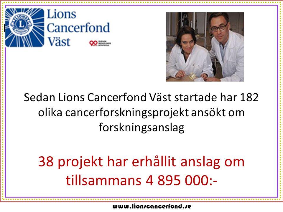www.lionscancerfond.se m Sedan Lions Cancerfond Väst startade har 182 olika cancerforskningsprojekt ansökt om forskningsanslag 38 projekt har erhållit