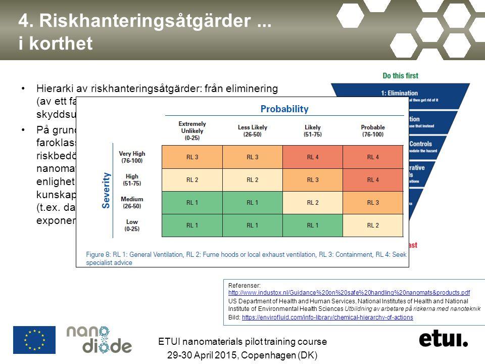 4. Riskhanteringsåtgärder... i korthet Hierarki av riskhanteringsåtgärder: från eliminering (av ett farligt ämne) till dess ersättning till personlig