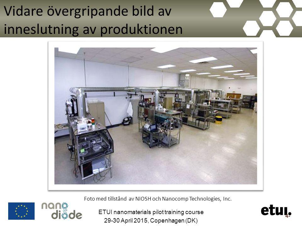 Vidare övergripande bild av inneslutning av produktionen Foto med tillstånd av NIOSH och Nanocomp Technologies, Inc. 4- ETUI nanomaterials pilot train