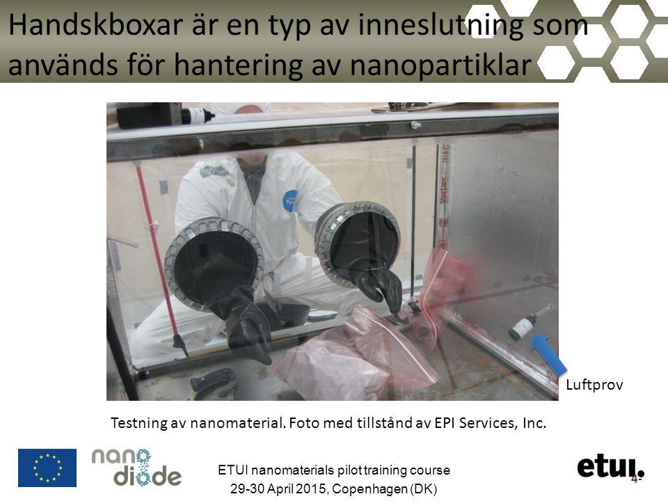 Handskboxar är en typ av inneslutning som används för hantering av nanopartiklar Testning av nanomaterial.