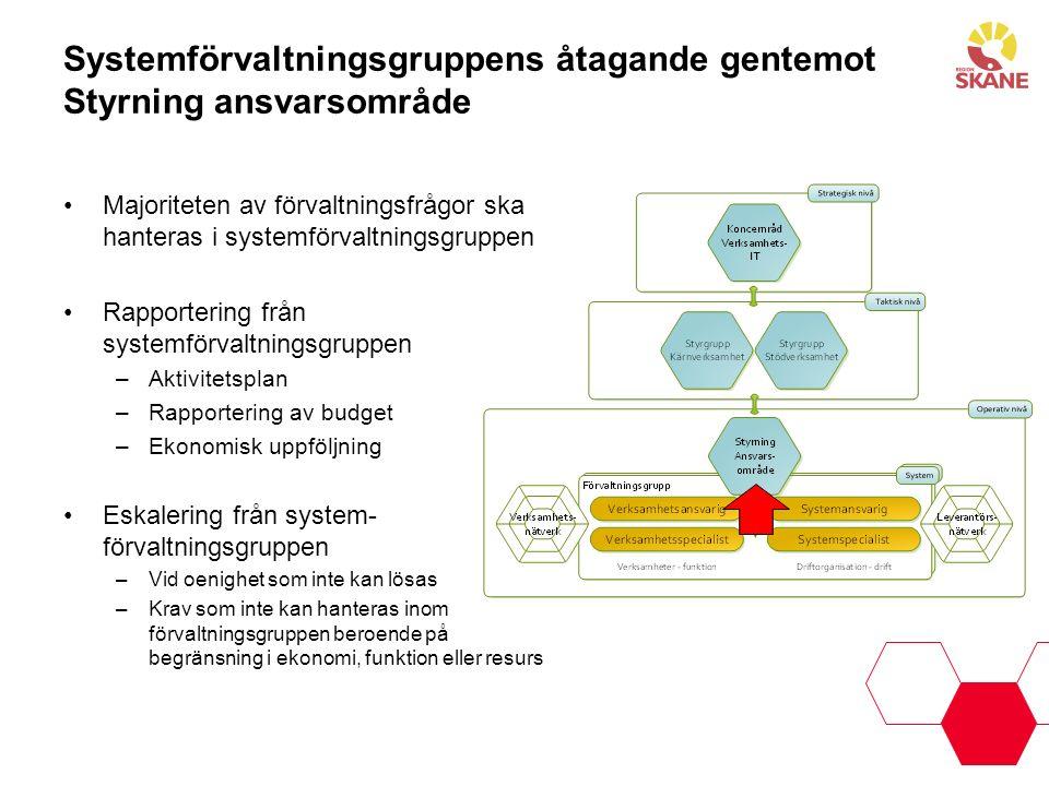 Systemförvaltningsgruppens åtagande gentemot Styrning ansvarsområde Majoriteten av förvaltningsfrågor ska hanteras i systemförvaltningsgruppen Rapport