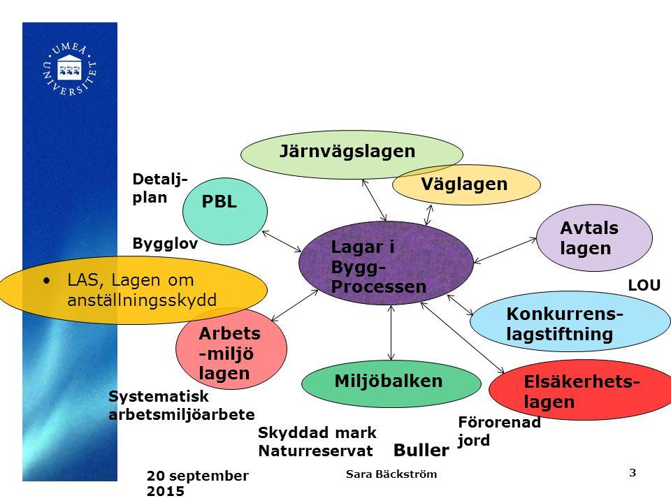 20 september 2015 Sara Bäckström4 Byggprocessen- var lagarna huvudsakligen påverkar (men de gäller såklart under hela processen) Program- skede Detalj- projektering Anbuds- skede Bygg- Skede Garanti tid, 5 år Förvaltning PBL Miljöbalken Järnvägs- väglagen Avtalslagen Konkurrens lagen Arbetsmiljö lagen LAS Arbetsmiljö lagen Elsäkerhets- lagen