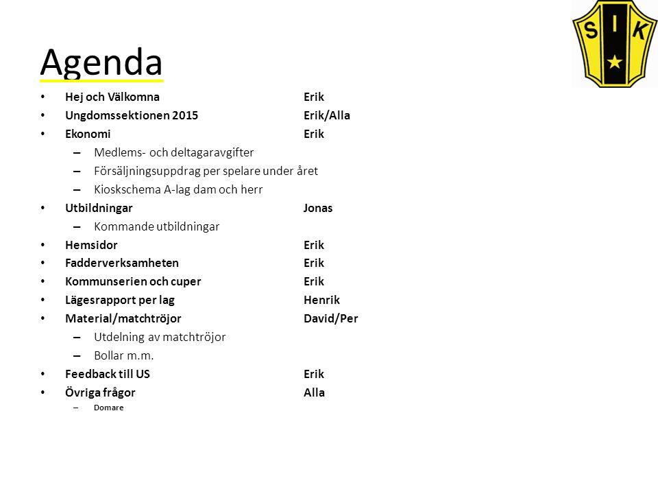 SIK Ungdomssektion 2015 Erik Lindström, ordf och kassör (ledamot SIK fotbollssektion) Henrik Johansson, vice ordf och sekr David Näslund, ledamot Jonas Lindgren, ledamot Per Lönnberg, ledamot Olov Höglund, adjungerad ledamot