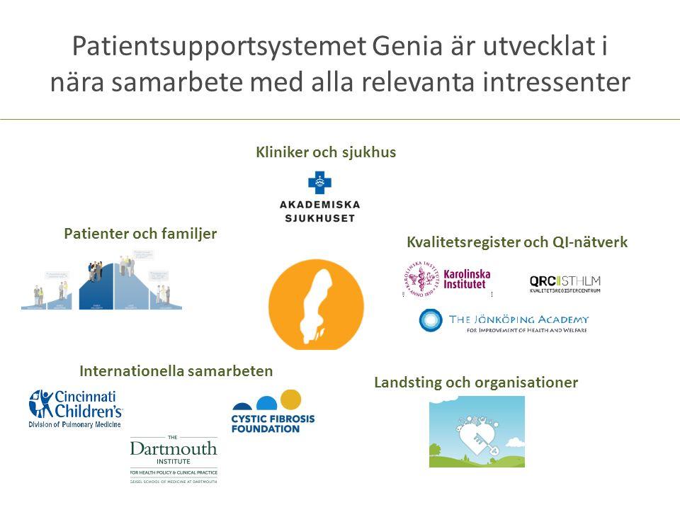 Patientsupportsystemet Genia är utvecklat i nära samarbete med alla relevanta intressenter Patienter och familjer Kliniker och sjukhus Kvalitetsregister och QI-nätverk Internationella samarbeten Landsting och organisationer