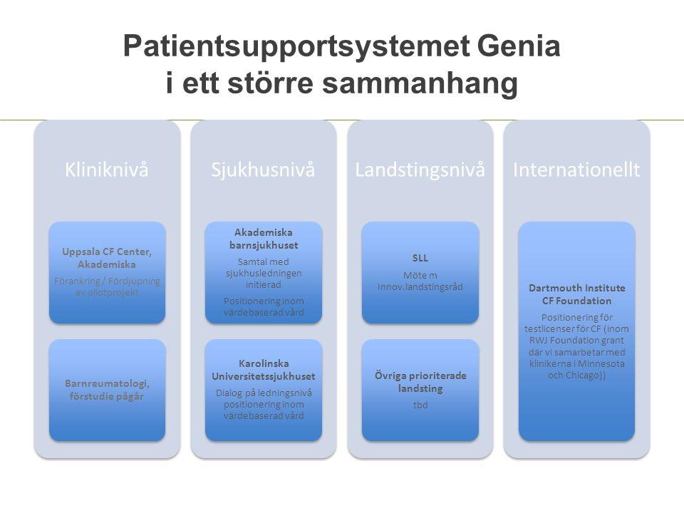 Patientsupportsystemet Genia i ett större sammanhang Kliniknivå Uppsala CF Center, Akademiska Förankring / Fördjupning av pilotprojekt Barnreumatologi