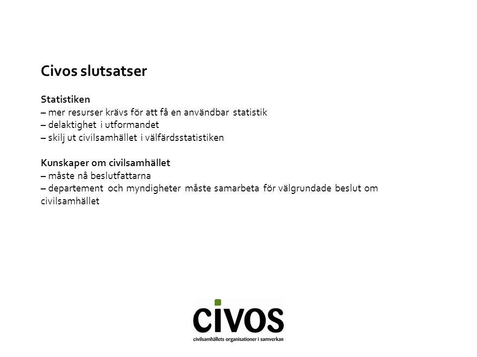 Civos slutsatser Statistiken – mer resurser krävs för att få en användbar statistik – delaktighet i utformandet – skilj ut civilsamhället i välfärdsstatistiken Kunskaper om civilsamhället – måste nå beslutfattarna – departement och myndigheter måste samarbeta för välgrundade beslut om civilsamhället