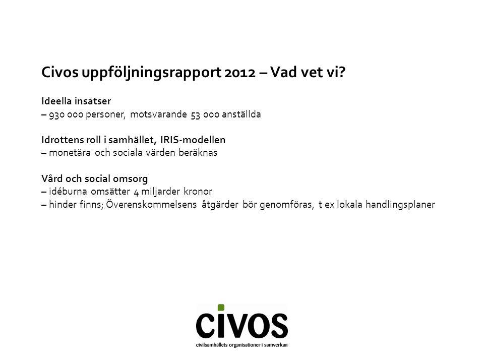 Civos uppföljningsrapport 2012 – Vad vet vi.