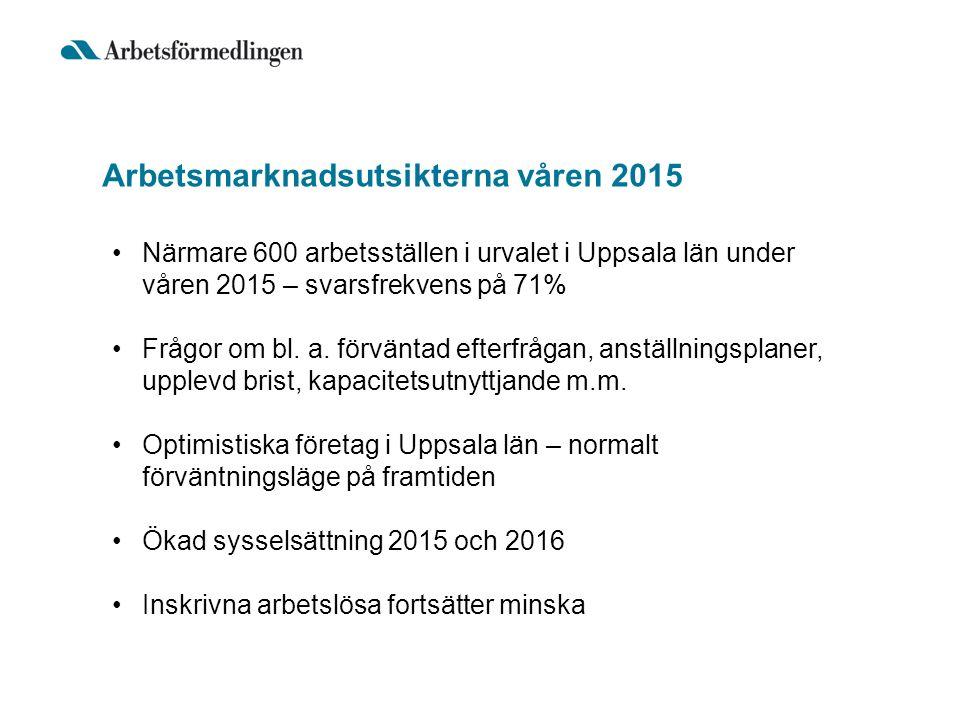 Arbetsmarknadsutsikterna våren 2015 Närmare 600 arbetsställen i urvalet i Uppsala län under våren 2015 – svarsfrekvens på 71% Frågor om bl.