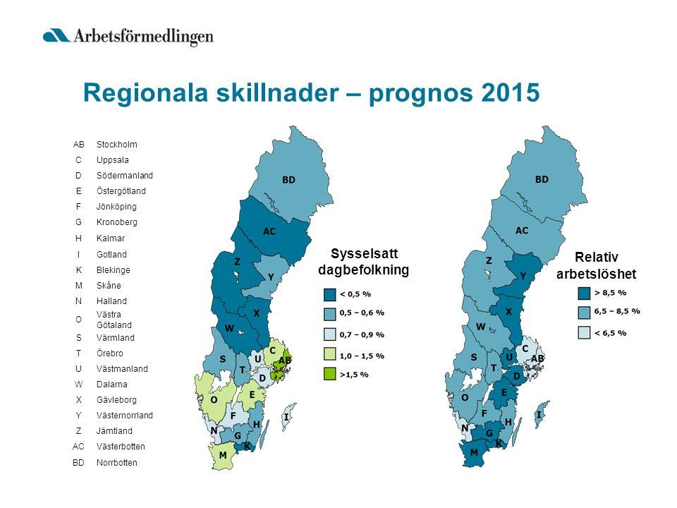 Regionala skillnader – prognos 2015 Sysselsatt dagbefolkning Relativ arbetslöshet ABStockholm CUppsala DSödermanland EÖstergötland FJönköping GKronobe
