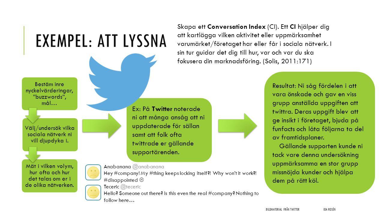 """EXEMPEL: ATT LYSSNA Bestäm inre nyckelvärderingar, """"buzzwords"""", mål… Välj/undersök vilka sociala nätverk ni vill djupdyka i. Mät i vilken volym, hur o"""