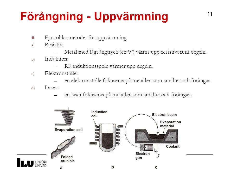 Förångning - Uppvärmning 11 Fyra olika metoder för uppvärmning a) Resistiv: ― Metal med lågt ångtryck (ex W) värms upp resistivt runt degeln.