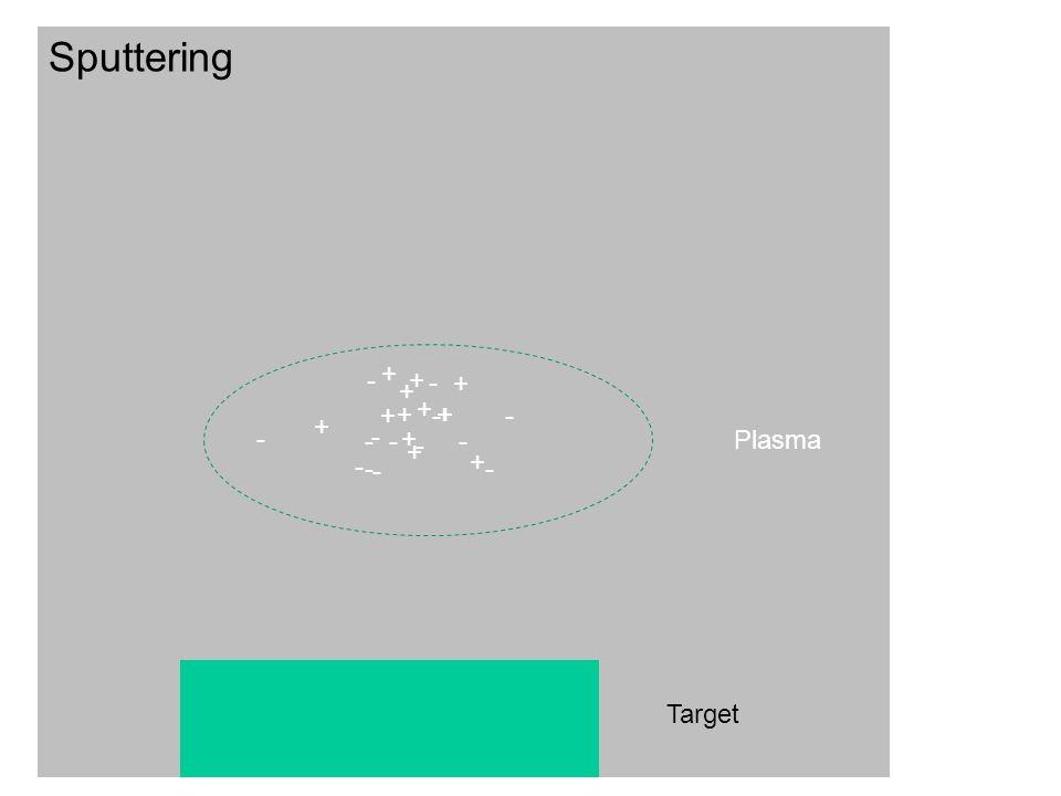 Target Sputtering + + - - + - + Plasma + - + - + - + - + - + - + - - - + - + -