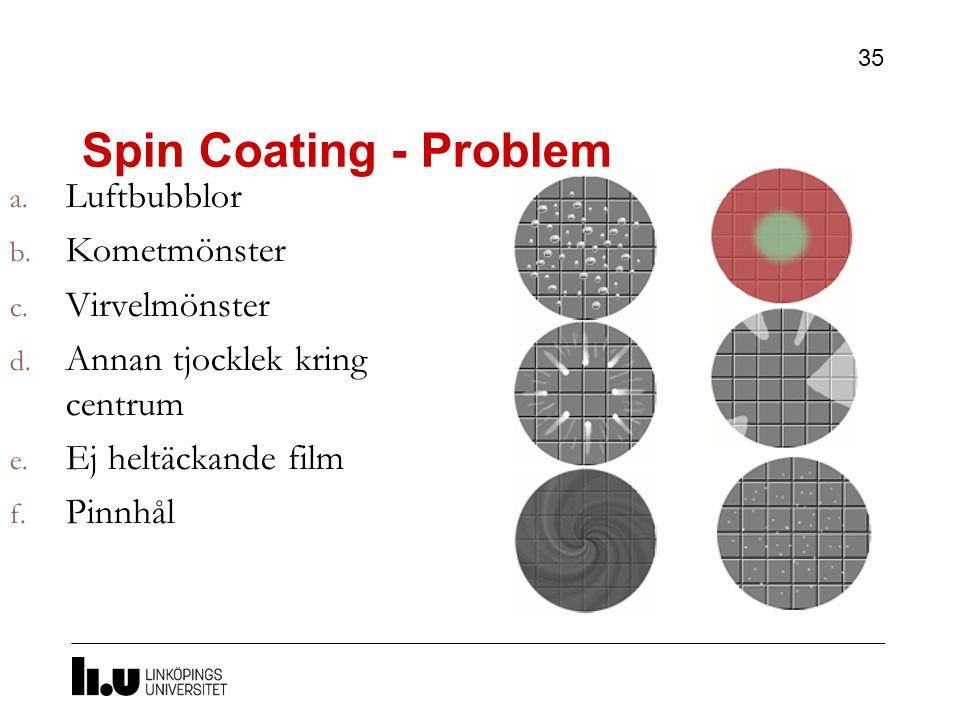 Spin Coating - Problem 35 a.Luftbubblor b. Kometmönster c.