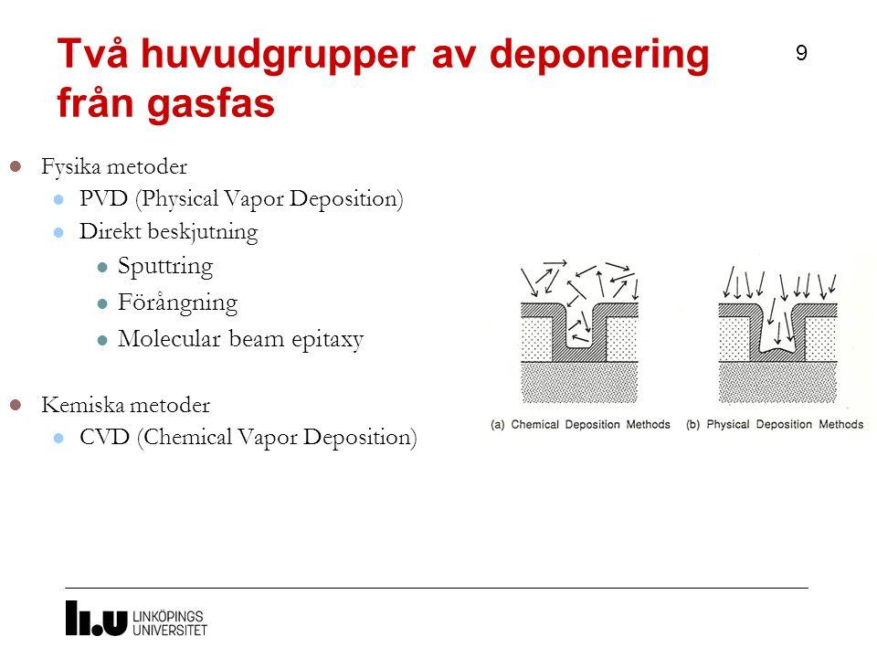 Två huvudgrupper av deponering från gasfas 9 Fysika metoder PVD (Physical Vapor Deposition) Direkt beskjutning Sputtring Förångning Molecular beam epitaxy Kemiska metoder CVD (Chemical Vapor Deposition)