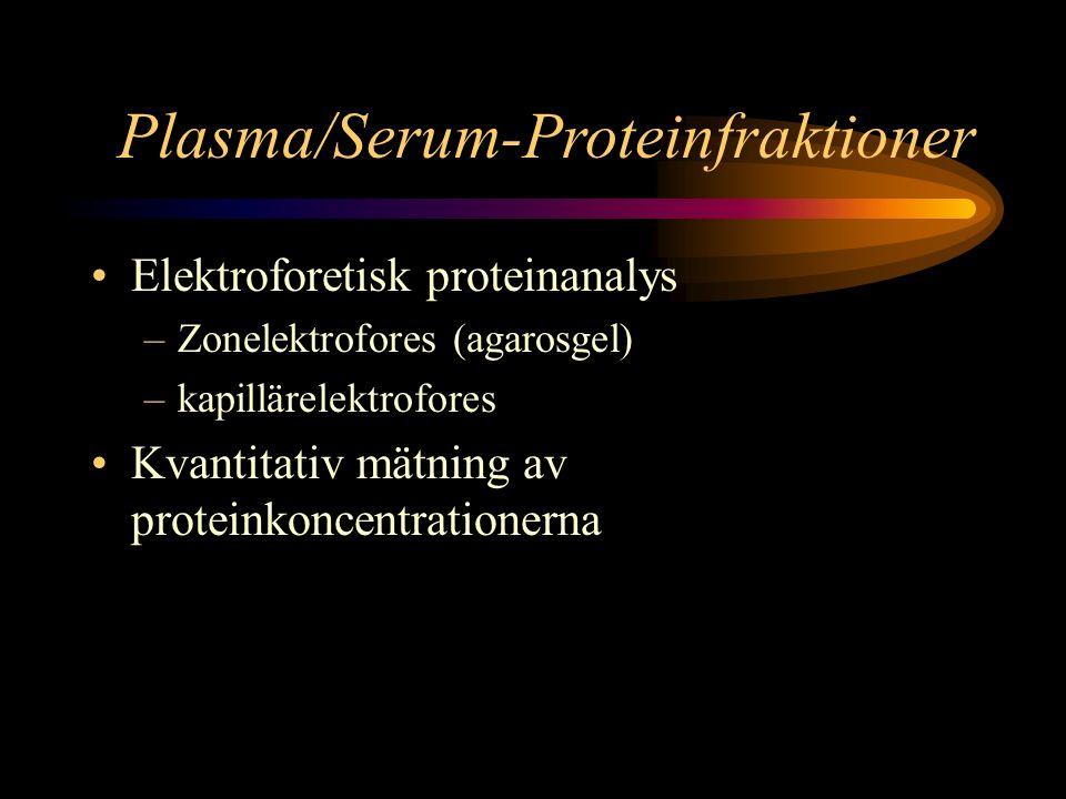 Ceruloplasmin Sänkt koncentration vid: –Mb Wilson (S-Cu , U-Cu , Cu i leverbiopsi  ) –Nefrotiskt syndrom Förhöjd koncentration vid: –Inflammation –Gallflödeshinder –Mononukleos –Hepatit –Östrogenpåverkan Transtyretin  Albumin  Alfa-1 antitrypsin  IgA  IgM  IgG  Fibrinogen  Komplementfaktor C3  Transferrin  Alfa-2 makroglobulin  Haptoglobin  Ceruloplasmin 