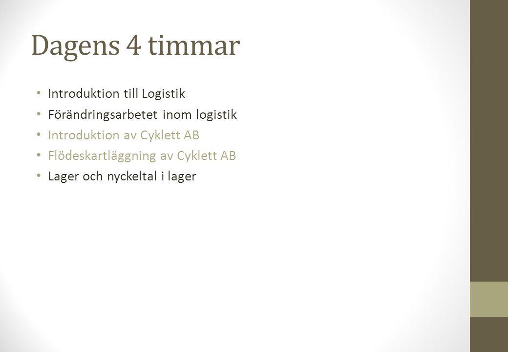 Dagens 4 timmar Introduktion till Logistik Förändringsarbetet inom logistik Introduktion av Cyklett AB Flödeskartläggning av Cyklett AB Lager och nyck