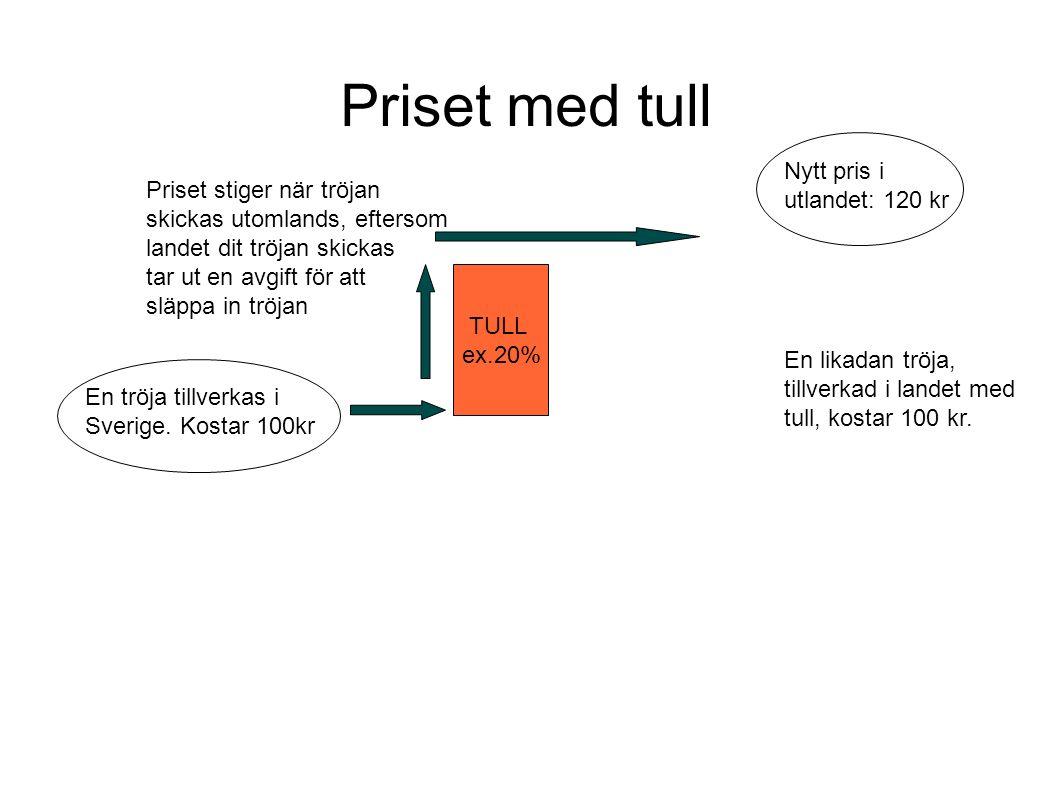 TULL ex.20% En tröja tillverkas i Sverige.