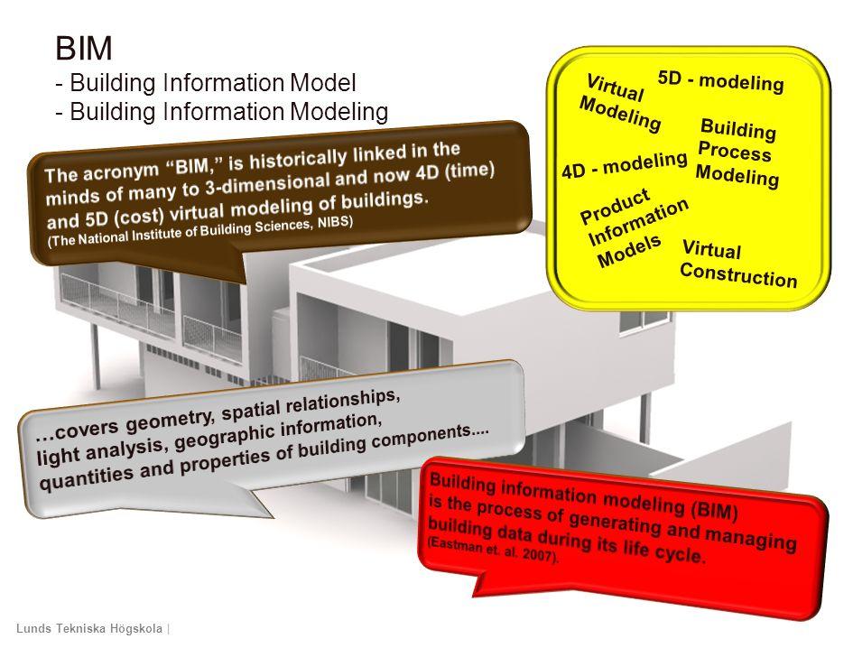Lunds Tekniska Högskola | Xxxxxxxxxxxxxxxx | Xxxxxxxxxxxxxx | ÅÅÅÅ-MM-DD BIM - Building Information Model - Building Information Modeling 5D - modelin