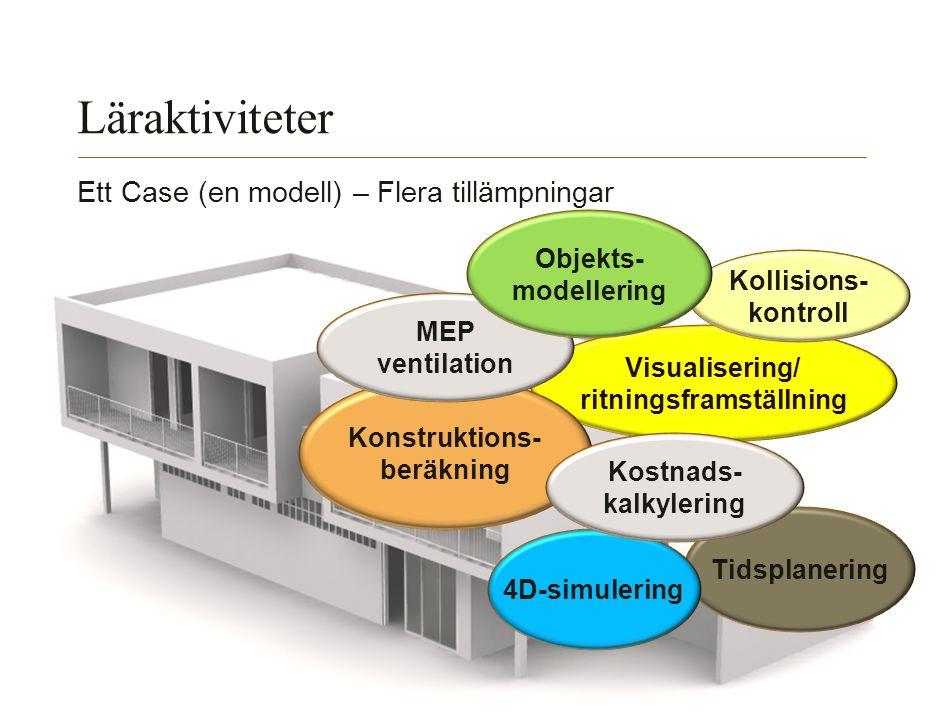 Lunds Tekniska Högskola | Xxxxxxxxxxxxxxxx | Xxxxxxxxxxxxxx | ÅÅÅÅ-MM-DD Ett Case (en modell) – Flera tillämpningar Läraktiviteter Tidsplanering Visua