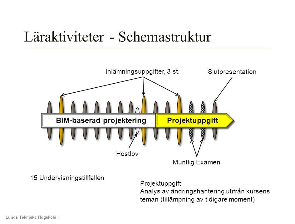Lunds Tekniska Högskola | Xxxxxxxxxxxxxxxx | Xxxxxxxxxxxxxx | ÅÅÅÅ-MM-DD Läraktiviteter - Schemastruktur BIM-baserad projektering Inlämningsuppgifter,