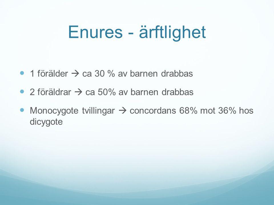 Enures - anamnes TAR TID!!!!!!!!!!!!!!!.Hereditet Kartläggning av problem – PMNE.