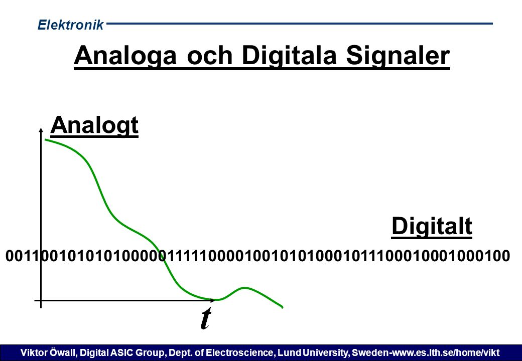 Elektronik Viktor Öwall, Digital ASIC Group, Dept. of Electroscience, Lund University, Sweden-www.es.lth.se/home/vikt Analoga och Digitala Signaler An