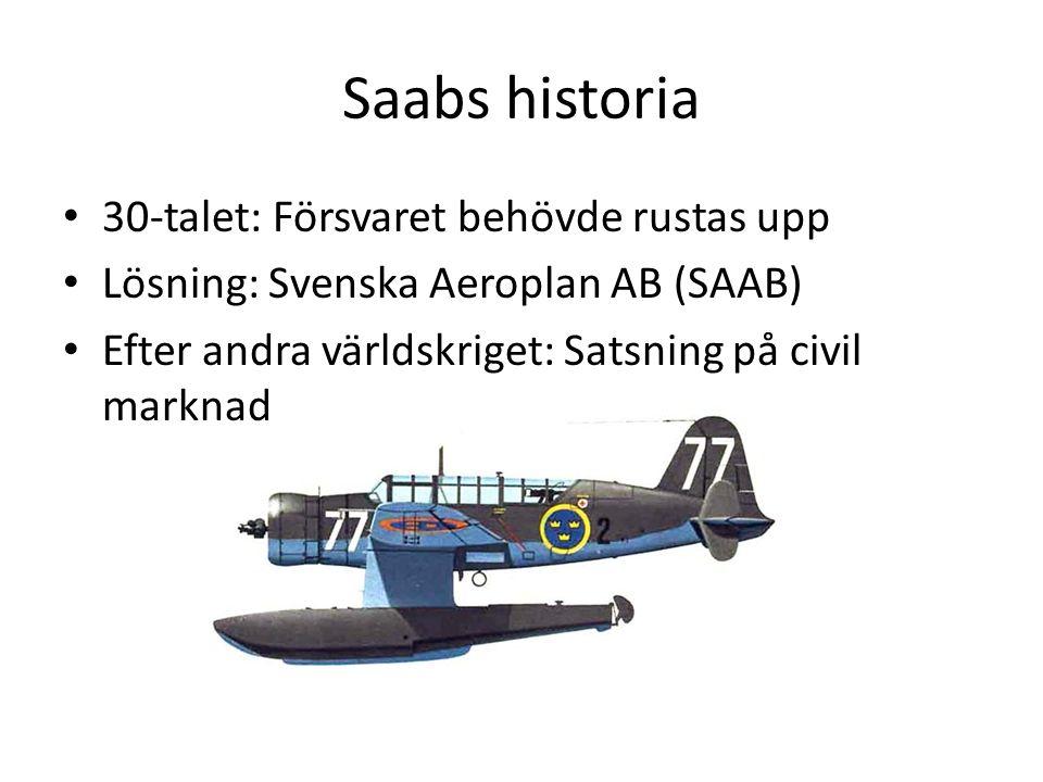 Saabs historia 30-talet: Försvaret behövde rustas upp Lösning: Svenska Aeroplan AB (SAAB) Efter andra världskriget: Satsning på civil marknad