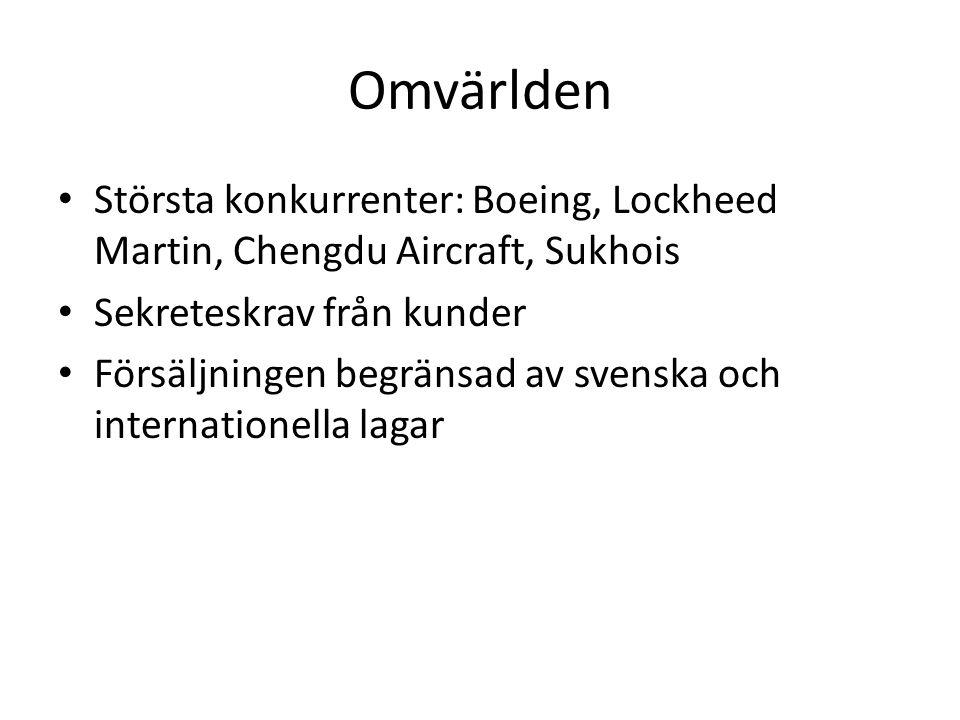Omvärlden Största konkurrenter: Boeing, Lockheed Martin, Chengdu Aircraft, Sukhois Sekreteskrav från kunder Försäljningen begränsad av svenska och int