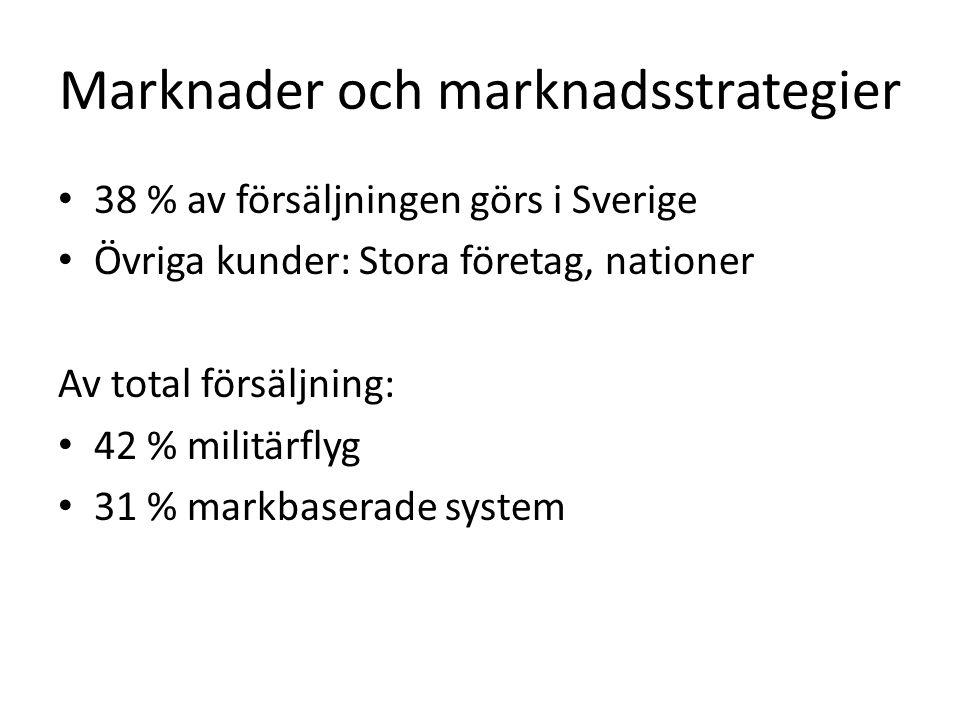 Marknader och marknadsstrategier 38 % av försäljningen görs i Sverige Övriga kunder: Stora företag, nationer Av total försäljning: 42 % militärflyg 31